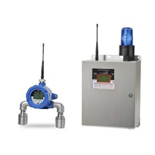 RC Systems WaveNet Gas Detection